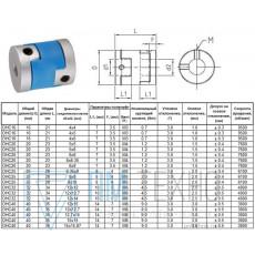 Муфта D16х21мм, для валов d 4 х d 4мм (OHC16)